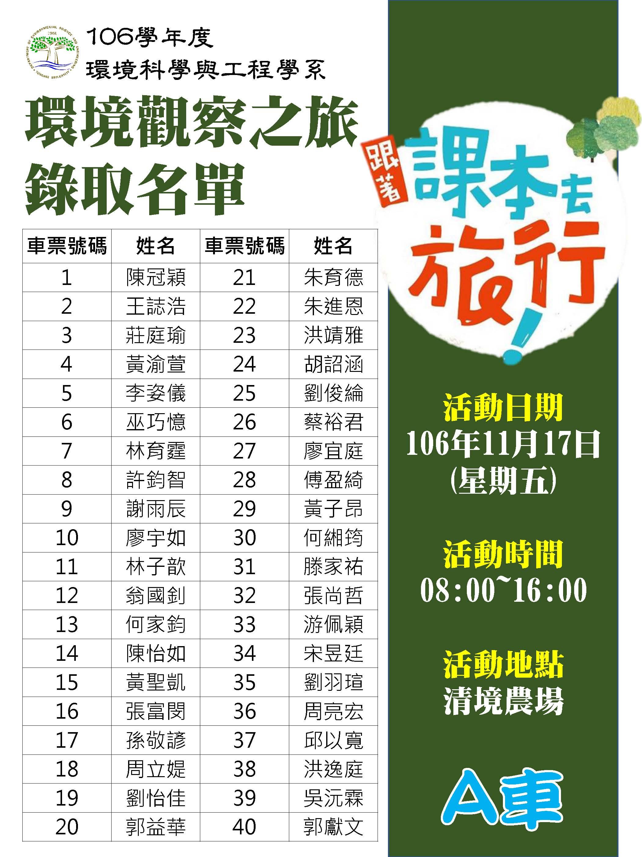 106學年度環境觀察之旅錄取名單暨參訪須知