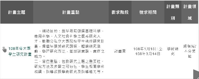 科技部108年度大專學生研究計畫申請3月11日中午12點截止(發佈日期2019-01-18)