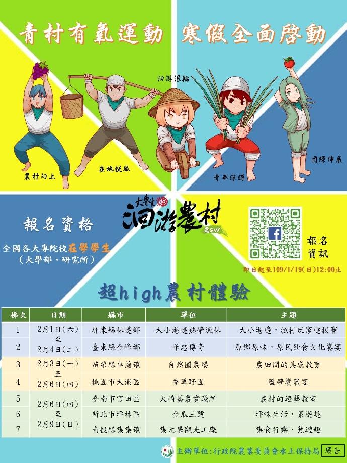 「大專生洄游農STAY」寒假住村活動